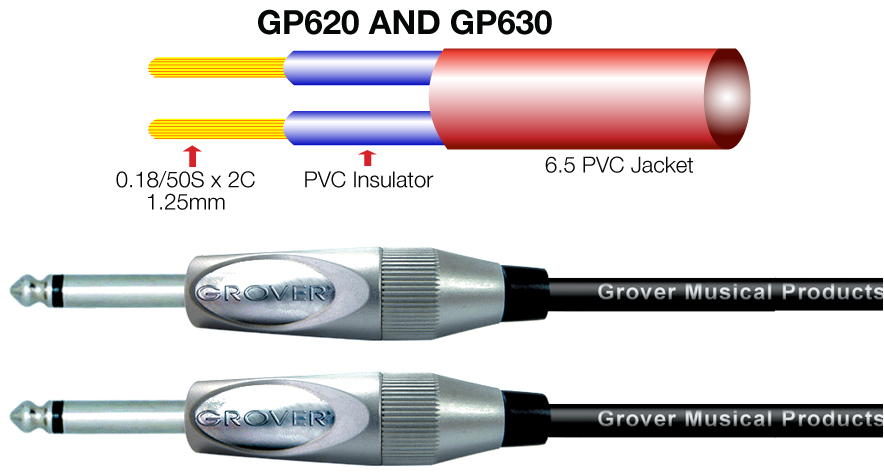 """GP630 Grover 30 foot Professional Speaker Cable with 1//4/"""" Nickel Ends"""