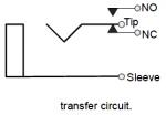Switching Diagram
