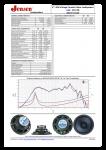 jensen_loudspeakers_-_c6v_-_2015-06-05.pdf