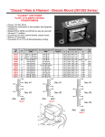 Specification Sheet for 120 V @ 140 mA