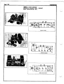 Rider Manual Volume 1