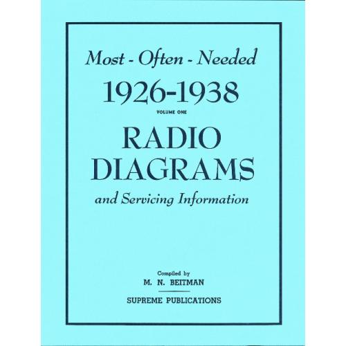 Most Often Needed Radio Diagrams, Volume 1 image 1
