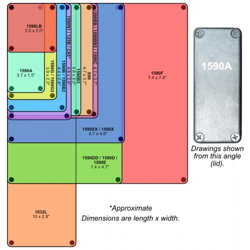 "Chassis Box - Hammond, 1590XX, Diecast, 5.72"" x 4.77"" x 1.39"" image 3"