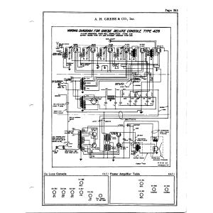 A. H. Grebe & Co. 428