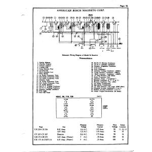 American Bosch 136