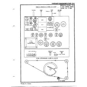 Capehart-Farnsworth 1008M