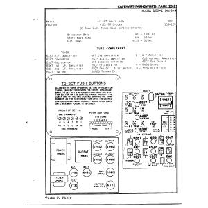 Capehart-Farnsworth 400-K