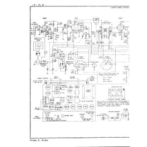 Concord Radio Corp. 1-1100