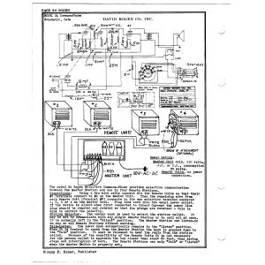 David Bogen Co., Inc. 3A Communo-Phone