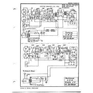 David Bogen Co., Inc. Mastertone Amplifier