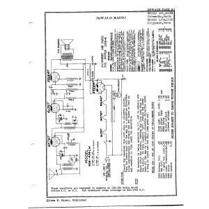 DeWald Radio Mfg. Corp. 1104