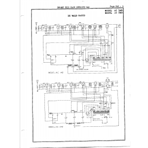 DeWald Radio Mfg. Corp. 145
