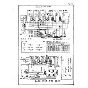 Earl Radio Corp. 21 A.C.