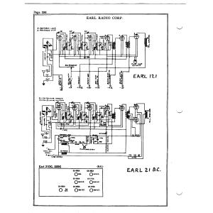 Earl Radio Corp. 21 D.C.