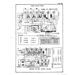 Earl Radio Corp. 22 A.C.