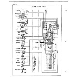 Earl Radio Corp. 2N