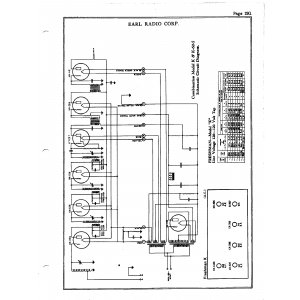 Earl Radio Corp. K