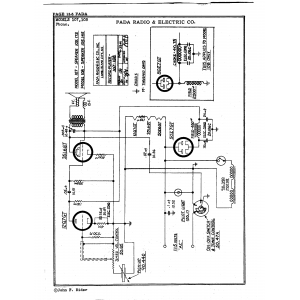 Fada Radio & Electric Co., Inc. 108