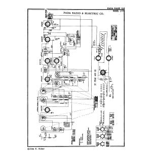 Fada Radio & Electric Co., Inc. 177