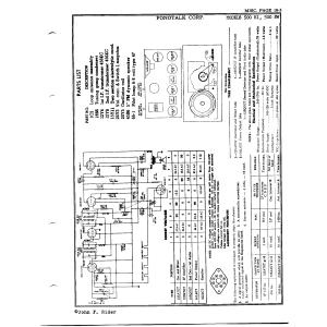 Fonotalk Corp. 500 BW