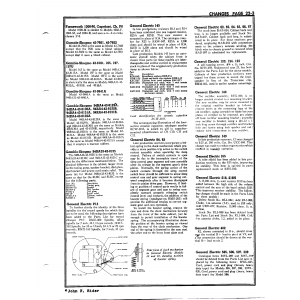 Gamble-Skogmo, Inc. 196U