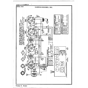 Gamble-Skogmo, Inc. 2402