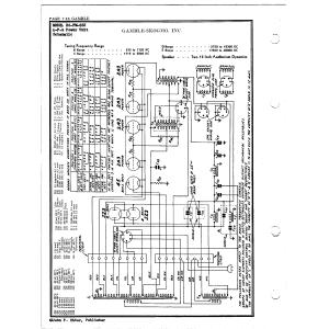 Gamble-Skogmo, Inc. 26-FM-552