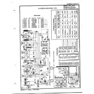 Gamble-Skogmo, Inc. 2701