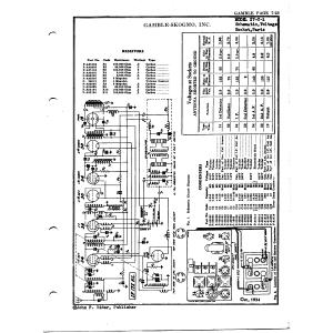 Gamble-Skogmo, Inc. 27-C-1