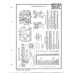 Gamble-Skogmo, Inc. 410-A