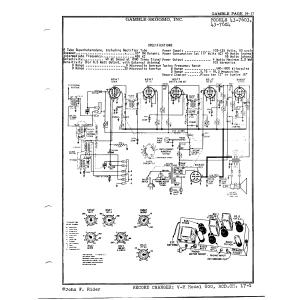 Gamble-Skogmo, Inc. 43-7604