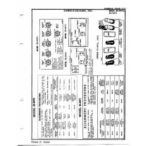 Gamble-Skogmo, Inc. 43-8471