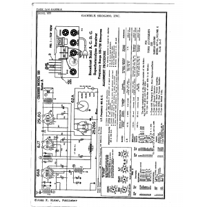 Gamble-Skogmo, Inc. 520
