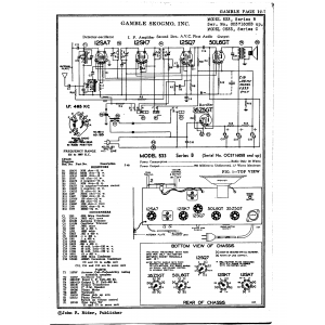 Gamble-Skogmo, Inc. 533, Series B