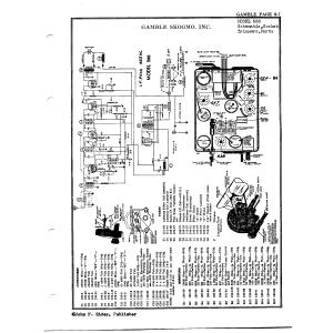 Gamble-Skogmo, Inc. 566