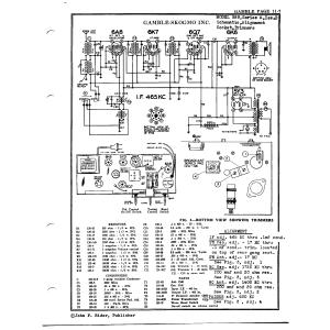 Gamble-Skogmo, Inc. 589, Series A