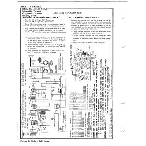Gamble-Skogmo, Inc. 601, Series A,B,C