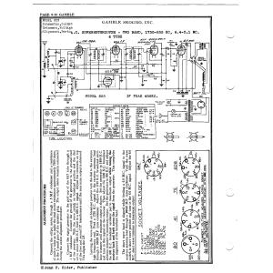 Gamble-Skogmo, Inc. 623