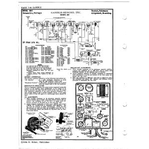 Gamble-Skogmo, Inc. 680