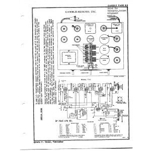 Gamble-Skogmo, Inc. 71C