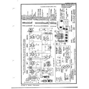 Gamble-Skogmo, Inc. 766, Series A