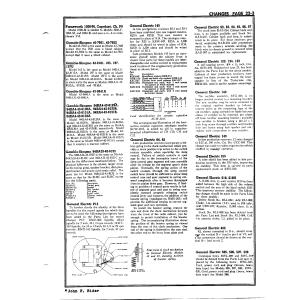 Gamble-Skogmo, Inc. 94RA4-43-8130A