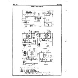 General Radio Company 403-C