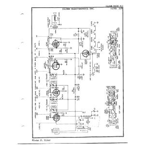 Globe Electronics, Inc. 558