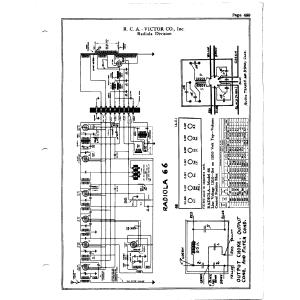 Graybar Electric Co. 600(RCA)