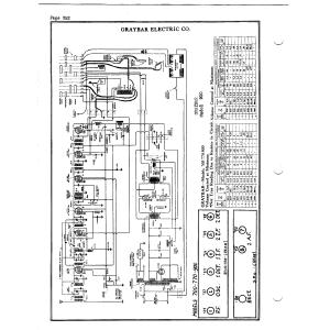 Graybar Electric Co. 900