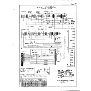 Graybar Electric Co. GB-300(RCA)