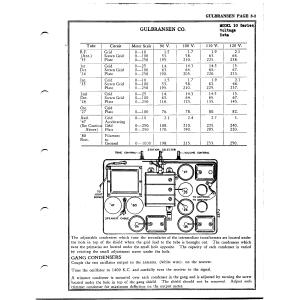 Gulbransen Co. 10
