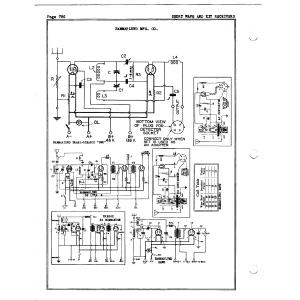 Hammarlund Mfg. Co. DC Converter