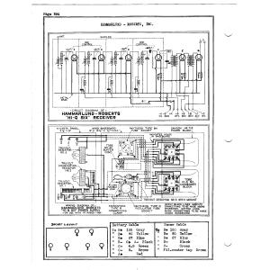Hammarlund-Roberts, Inc. HI-Q Six
